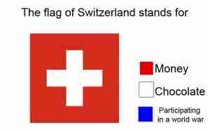 How to become a doctor in Switzerland
