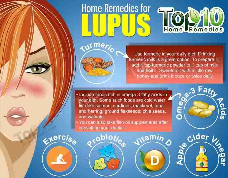 What is Lupus and what causes it